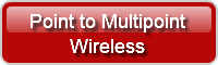 Point to multipoint wireless backhaul
