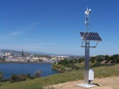 Solar Power Wireless Backhaul