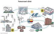 Smart Grid Wireless